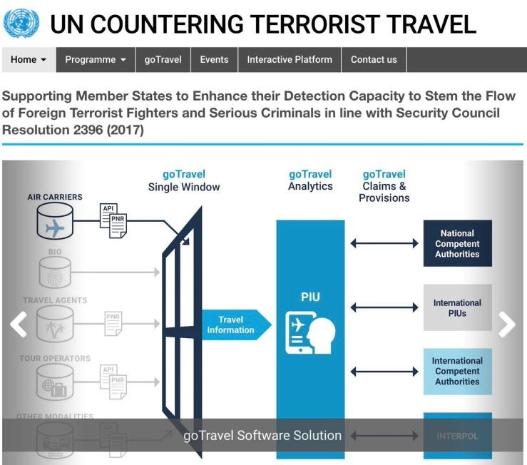 Image result for UN countering Terrorist Travel Programme