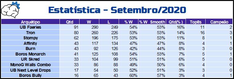 metanalysis-s01e08-tabela