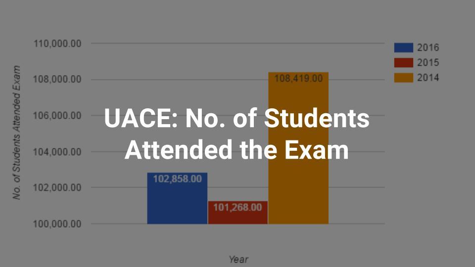 UACE 2016.jpg