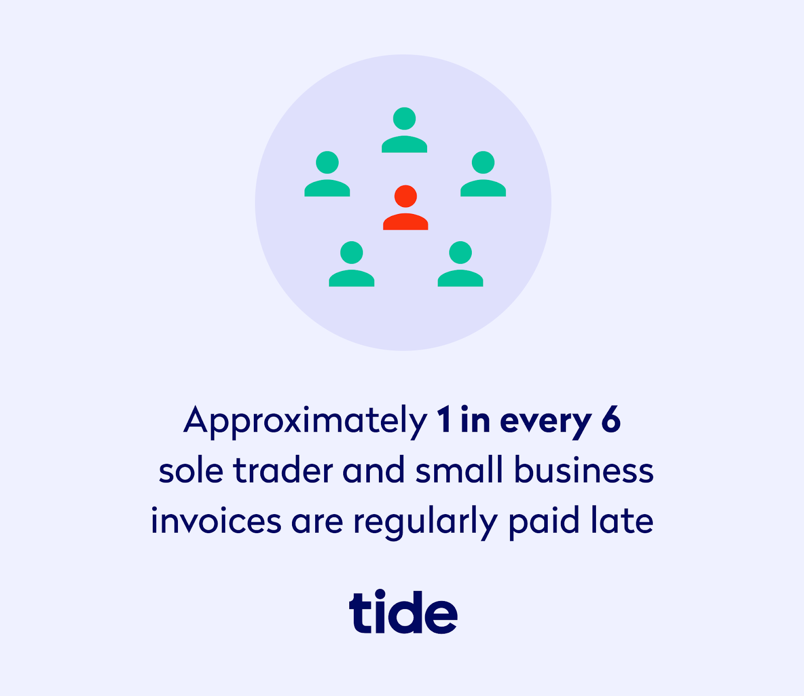 Tide study invoicing and payments