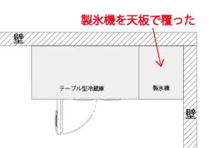 http://fujii-cs.jp/wp-content/uploads/2018/09/2018-09-23_173546-300x209.png
