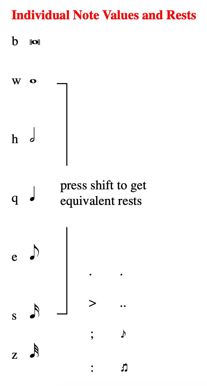 Free music font