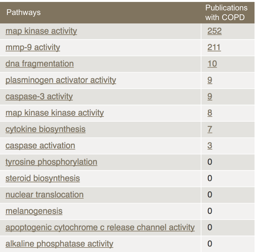 pathways copd.png