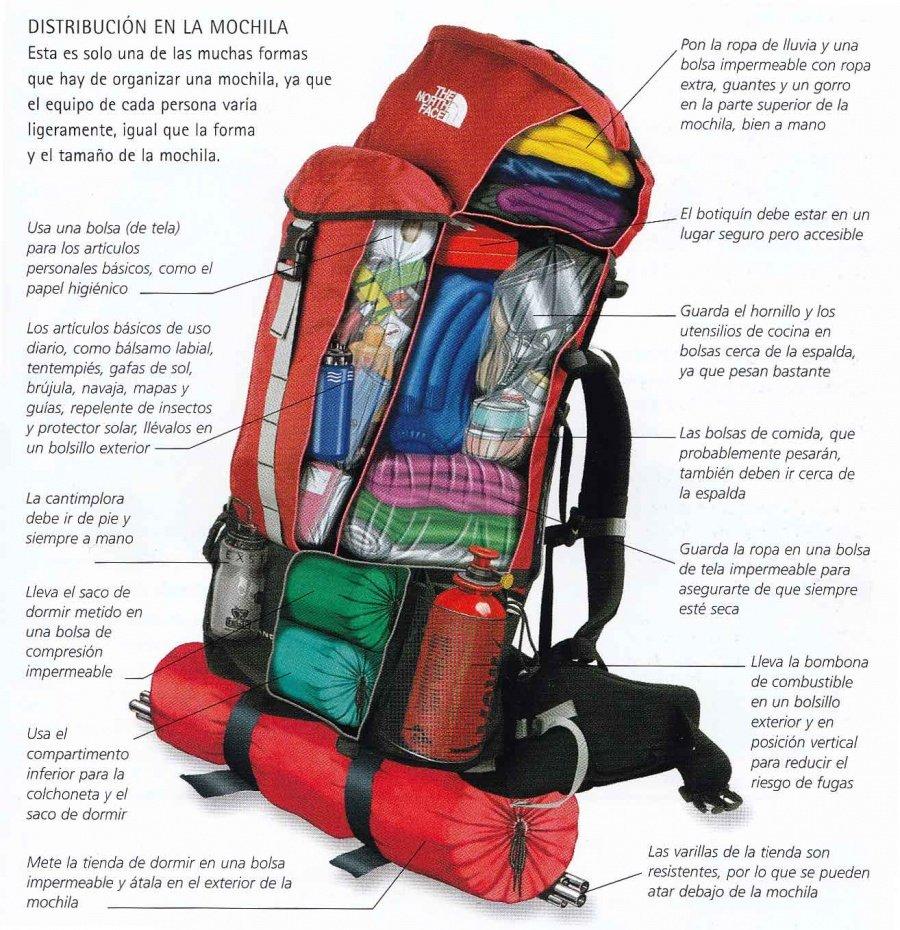 Organiza bien tu mochila para las rutas a pie