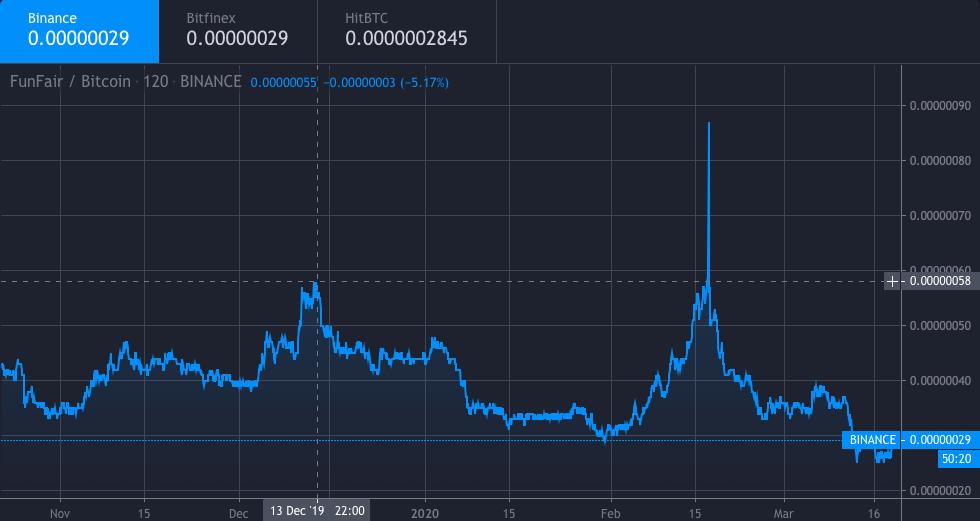 whaletank crypto trading signals example