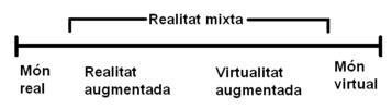 357px-Milgram_Continuum_cat.png