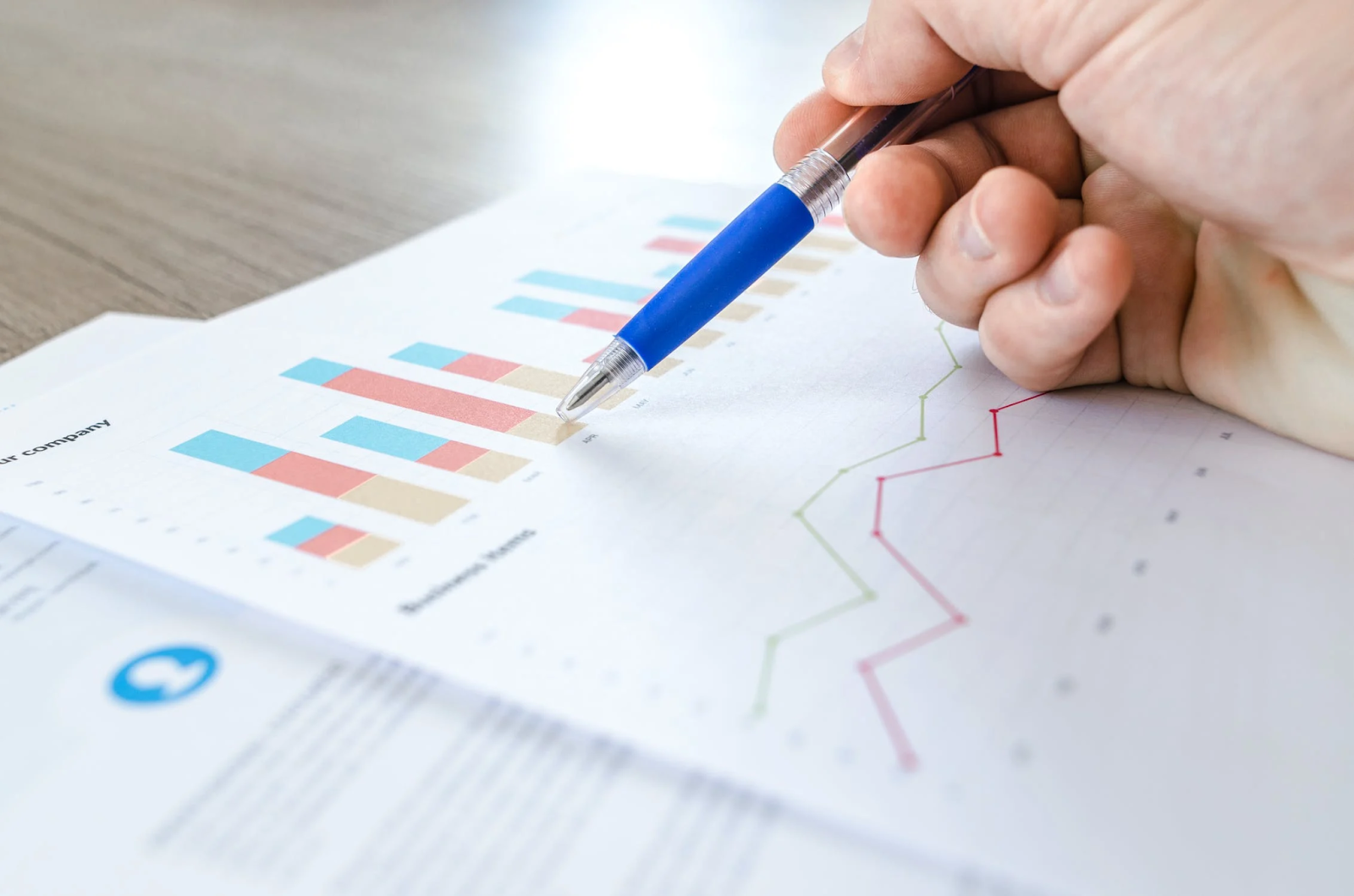 assessing graphs on Inventory Management for Multichannel Retailers