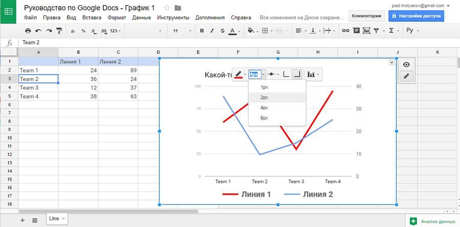 Изменяем внешний вид самих графиков, диаграмм и рядов данных