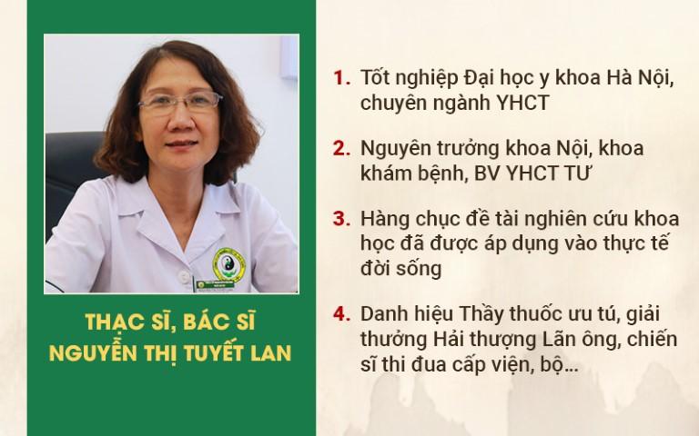 Thông tin về BS. Nguyễn Thị Tuyết Lan