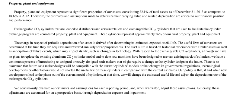 5 Exchangeable CO2 Cylinders broader explanation.png