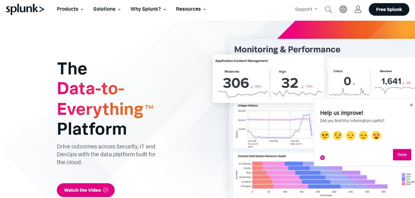 Splunk Cybersecurity Company
