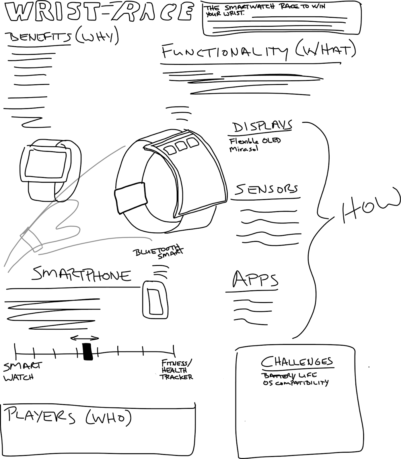 Infographic Sketch