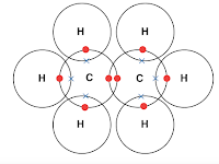Covalent Bond Diagram