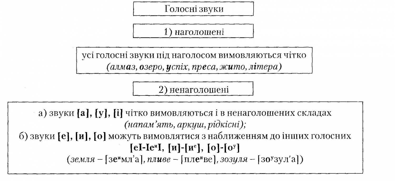 http://filologukraine.ucoz.ua/_pu/2/69497863.jpg