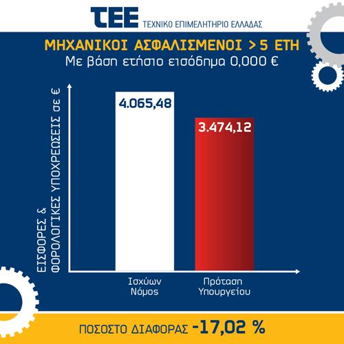 Diagrams-TEE-01