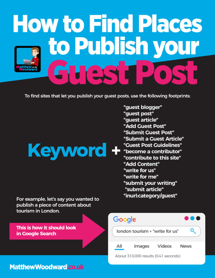 how to find places to publish your guest post infographic