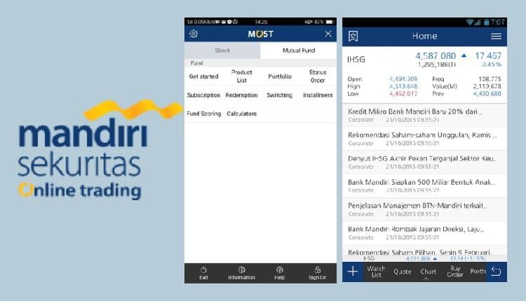 Aplikasi trading saham dari Mandiri Sekuritas MOST