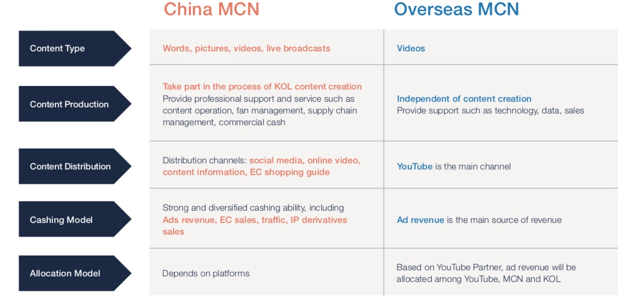 GroupM report on China: Key facts you need to know about the world's