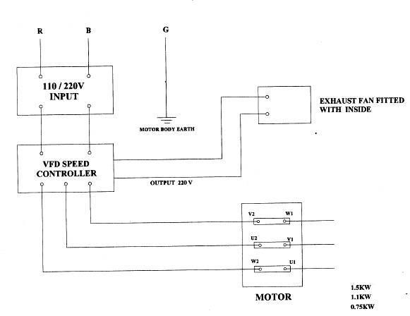 User Manual Electra 100 Melanger