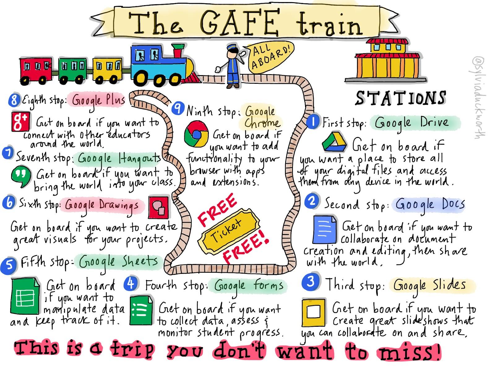 GAFE train.jpg