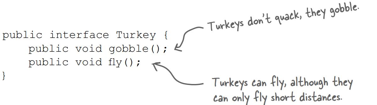Interface Turkey