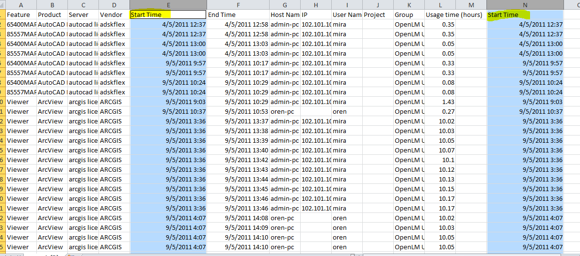 make a copy of the start time column in order to remove the hour component from the field