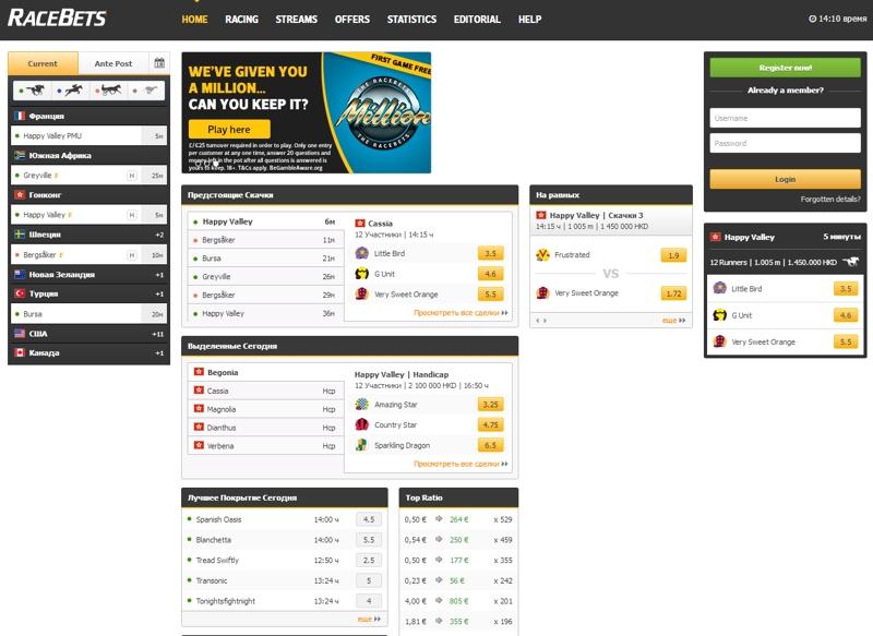 БК Racebets: реальные отзывы и детальный обзор
