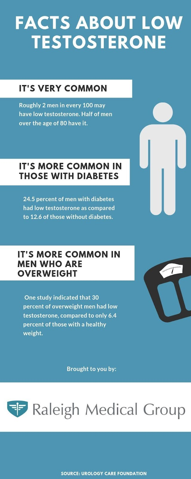 does low testosterone cause prostate problems