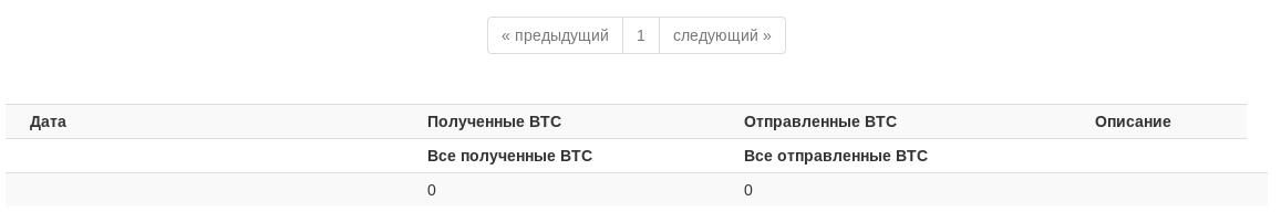 Начинающему криптоинвестору – как работать с биржей LocalBitcoins