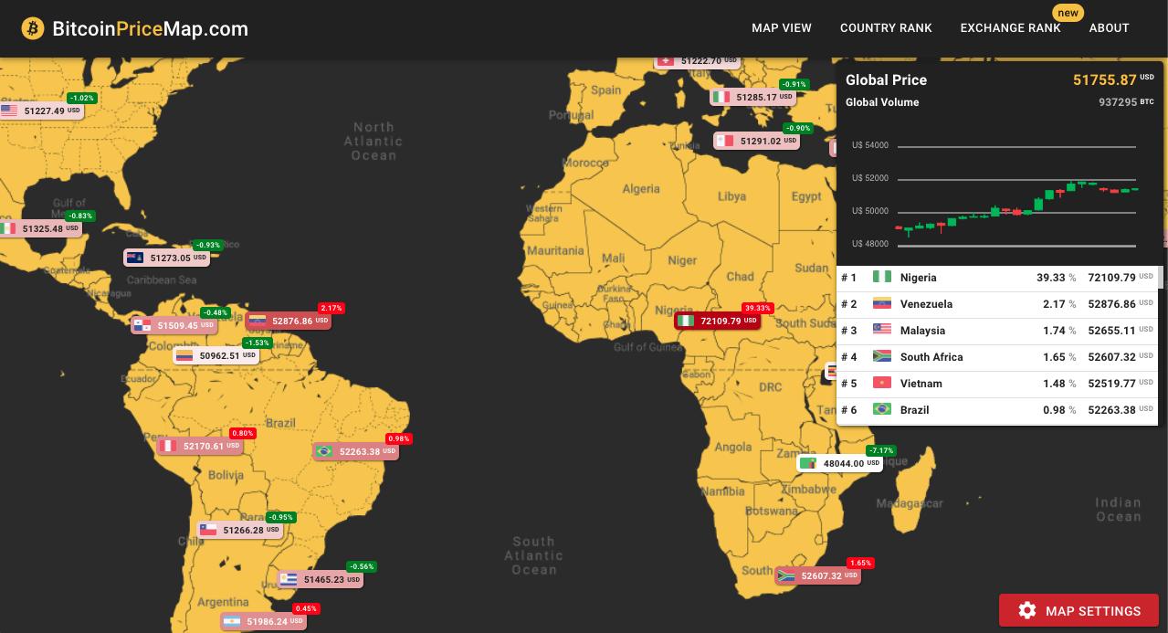 preço do bitcoin ao redor do mundo