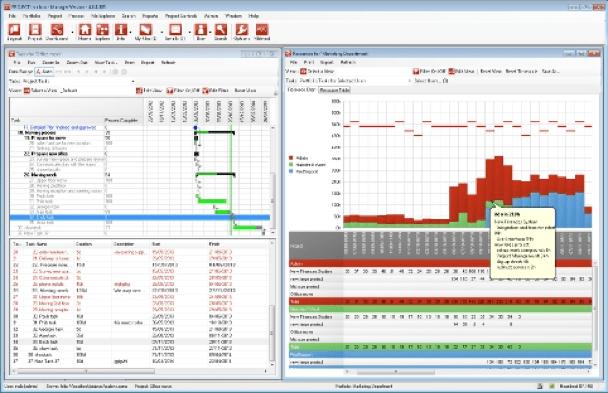 gantt chart software project in a box screenshot