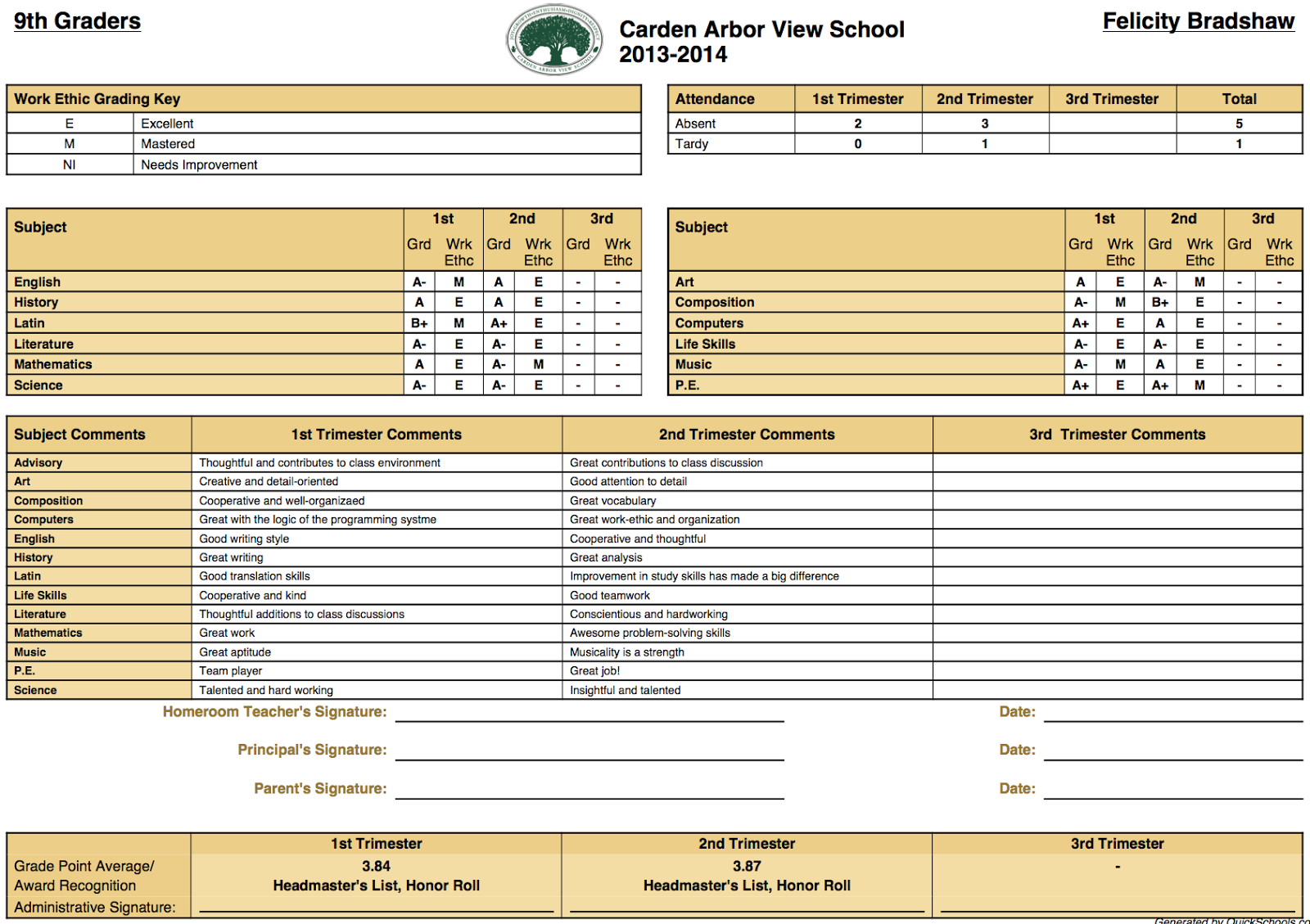 Carden Arbor View School Report Card Template