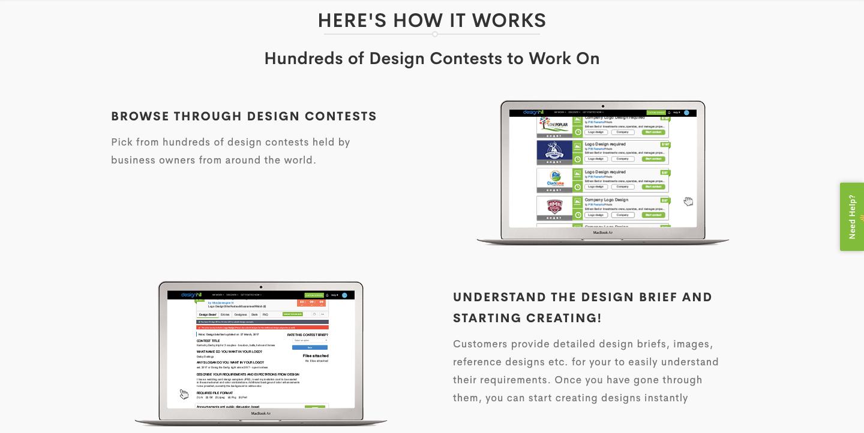 diagram of how designhill works