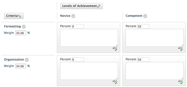screenshot of the matrix containing the Rubric Criteria and Levels of Achievement
