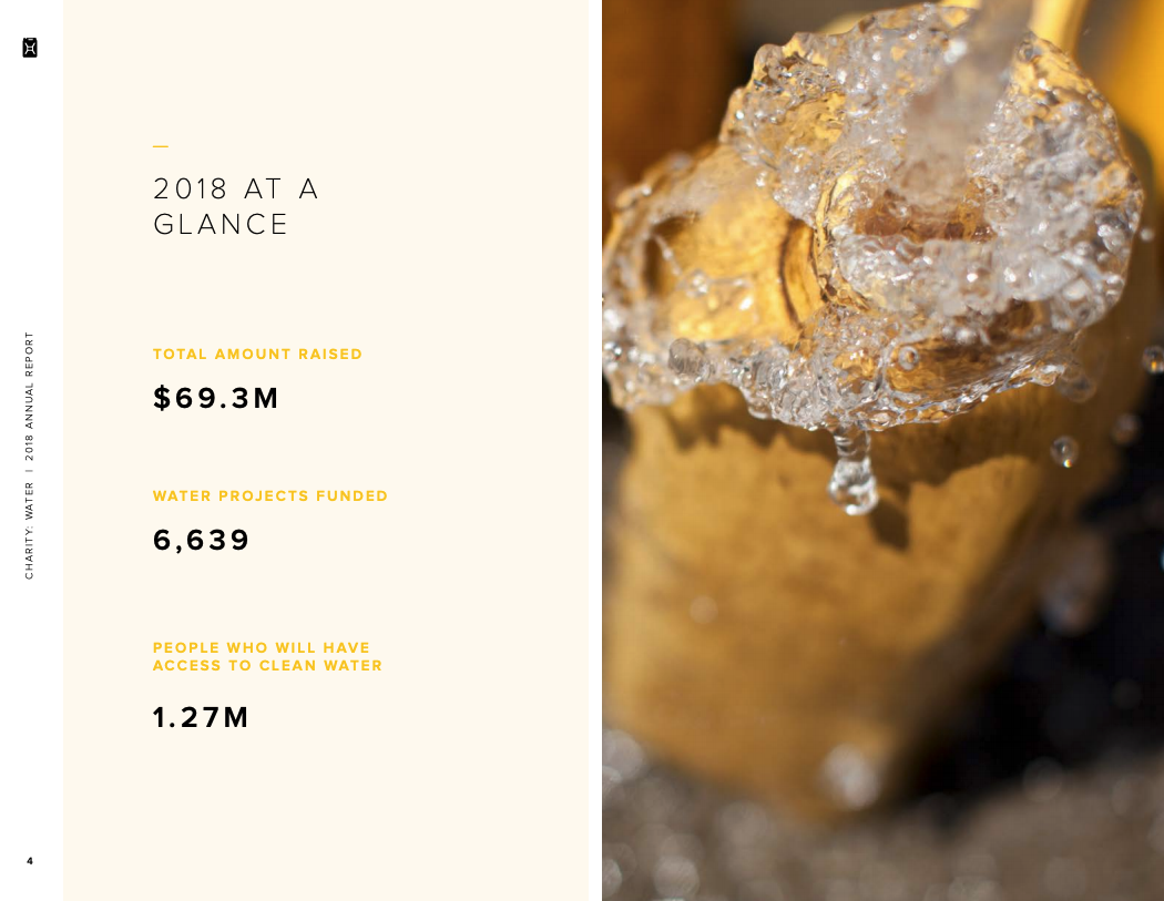 nonprofit-annual-report-example-charitywater