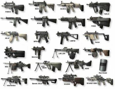 image arme de call of duty mw 2