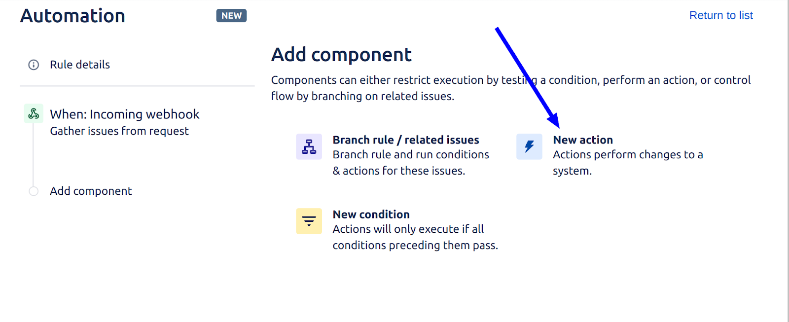 """Jira's automation interface for """"Add component"""" with an arrow pointing at """"new action"""""""
