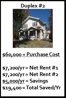 Duplex 2 - All Cash Plan.jpg