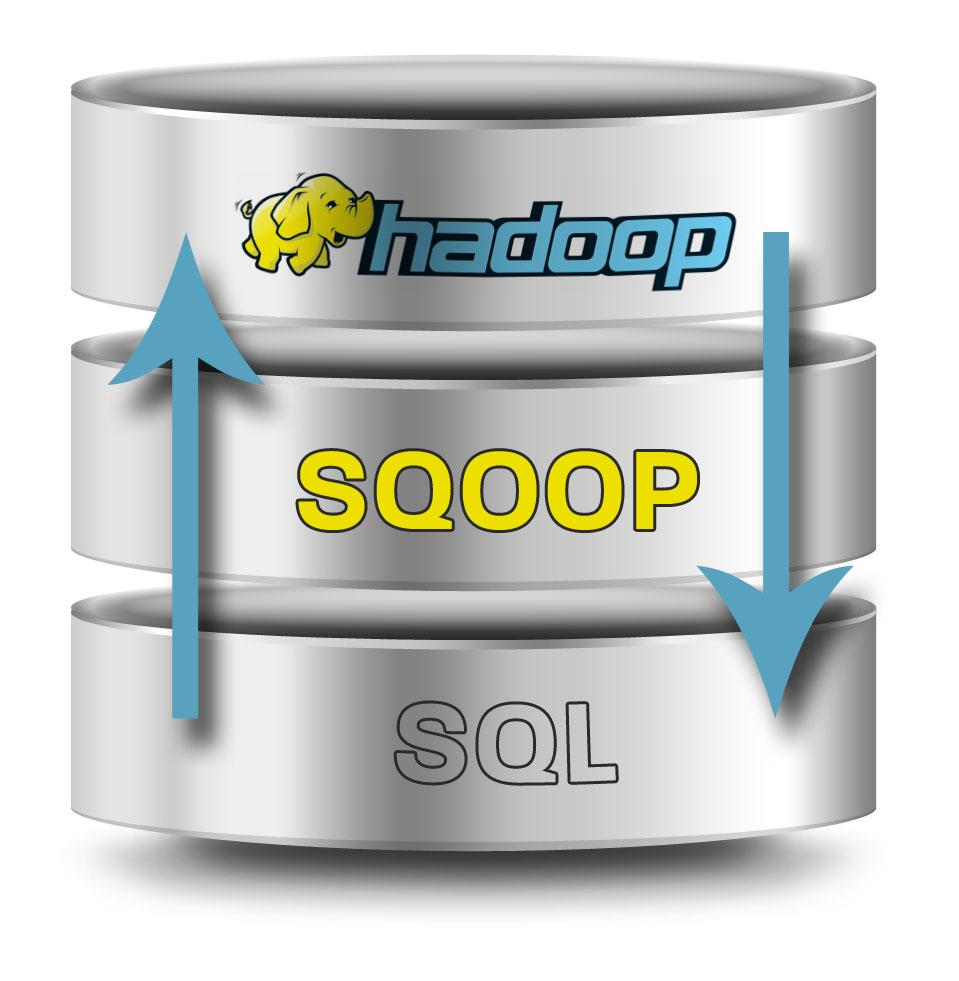 Mysql To HDFS : How To Import Data Using Sqoop
