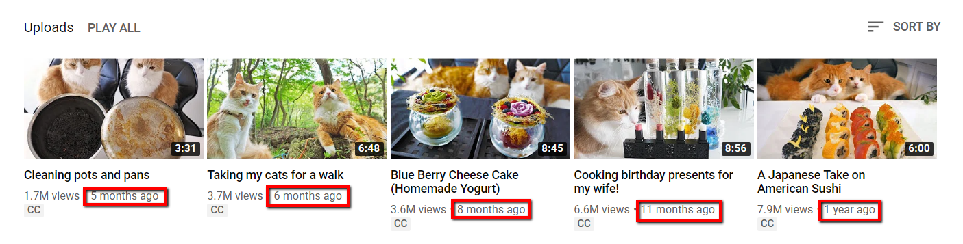 publish dates of youtube videos.