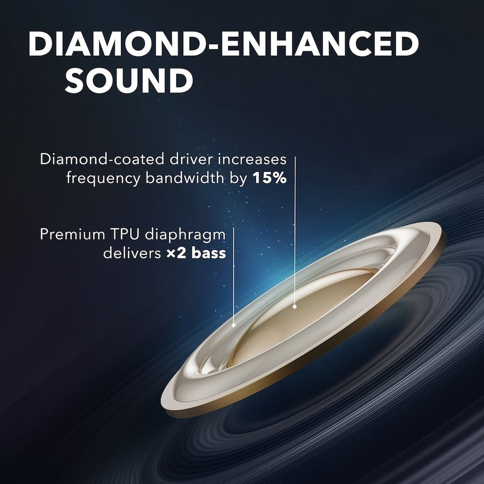 「Diamond-Coated Drivers:」的圖片搜尋結果