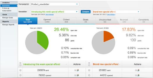 Lưu ý để lựa chọn nhà cung cấp email marketing tốt nhất cho doanh nghiệp - Ảnh 2.