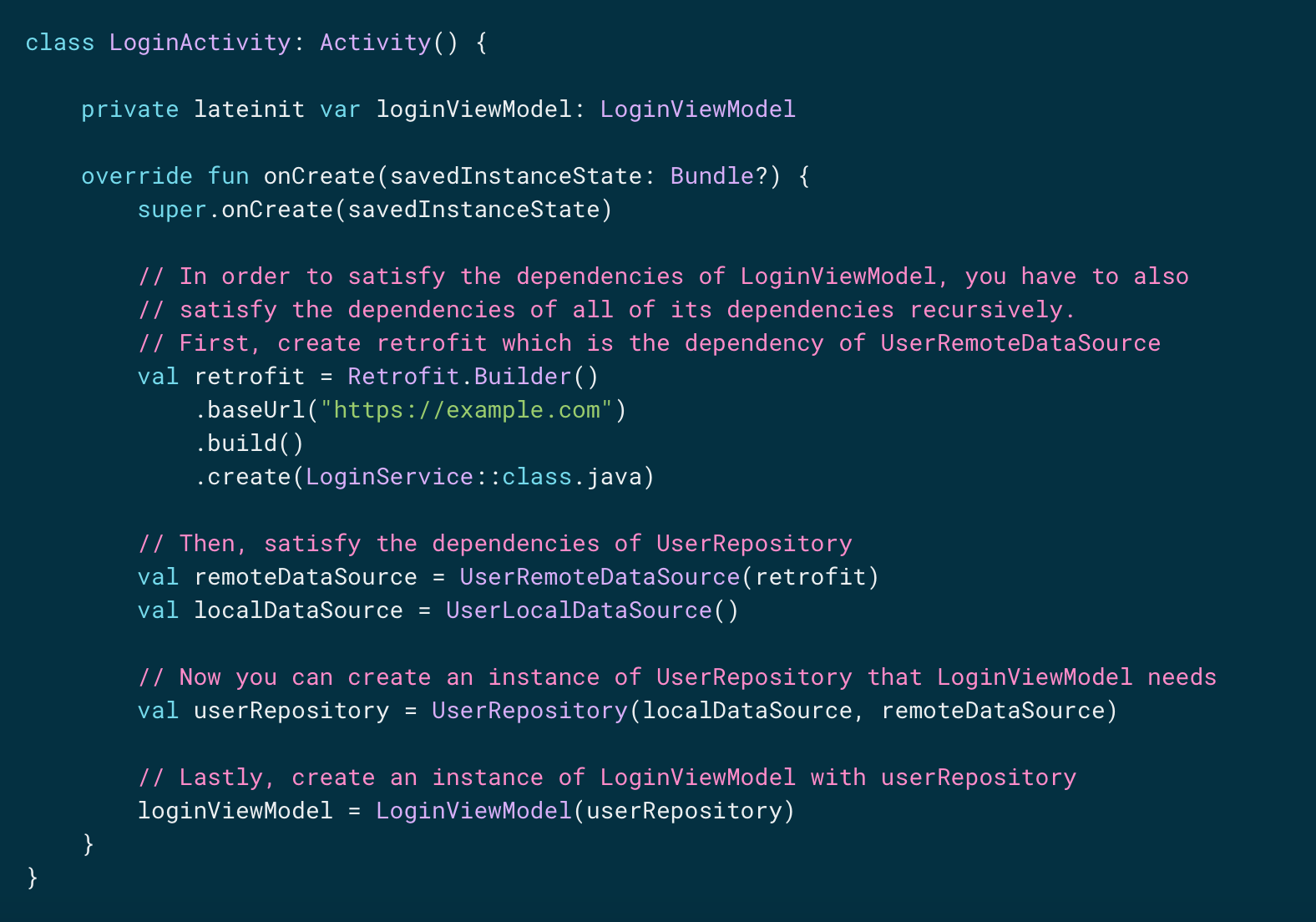 Creating LoginViewModel