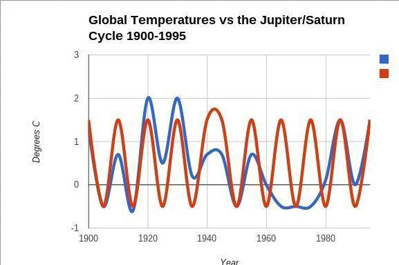 global temp variation ju sa.jpg