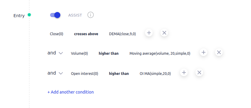 Open Interest Conditions