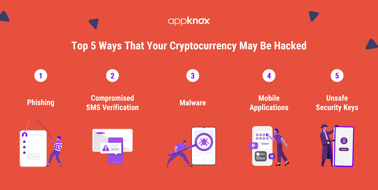 Top 5 ways that your cryptocurrency may be hacked