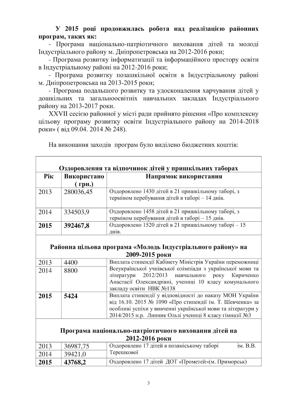 C:\Users\Валерия\Desktop\план 2016 рік\план 2016 рік-003.png