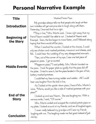 How to write a narrative essay apa essay security freedom