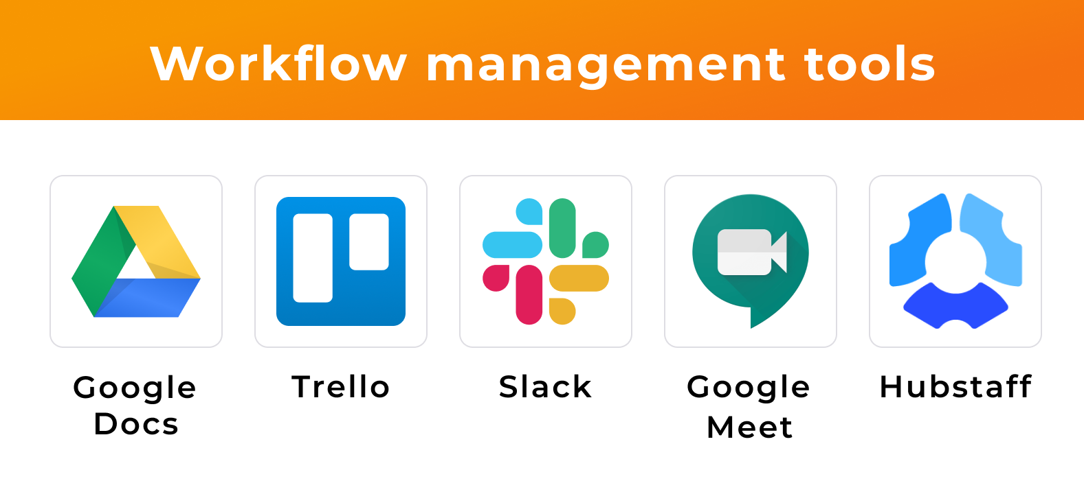 Workflow management tools for software development