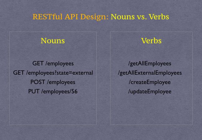 RESTful API Design -- Nouns vs. Verbs.jpeg